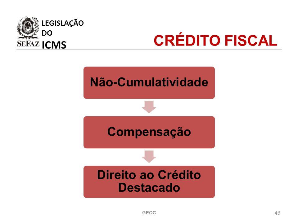 Direito ao Crédito Destacado