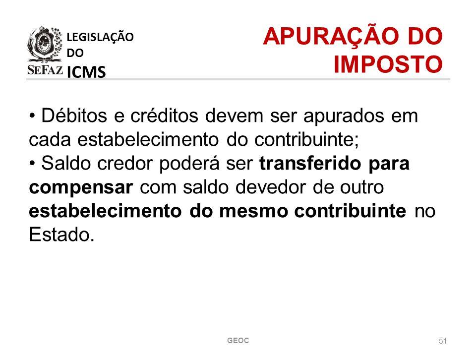 LEGISLAÇÃO DO ICMS APURAÇÃO DO IMPOSTO