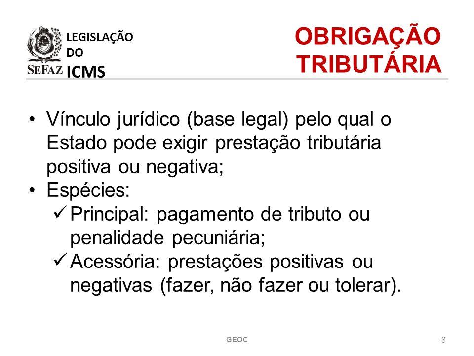 LEGISLAÇÃO DO ICMS OBRIGAÇÃO TRIBUTÁRIA