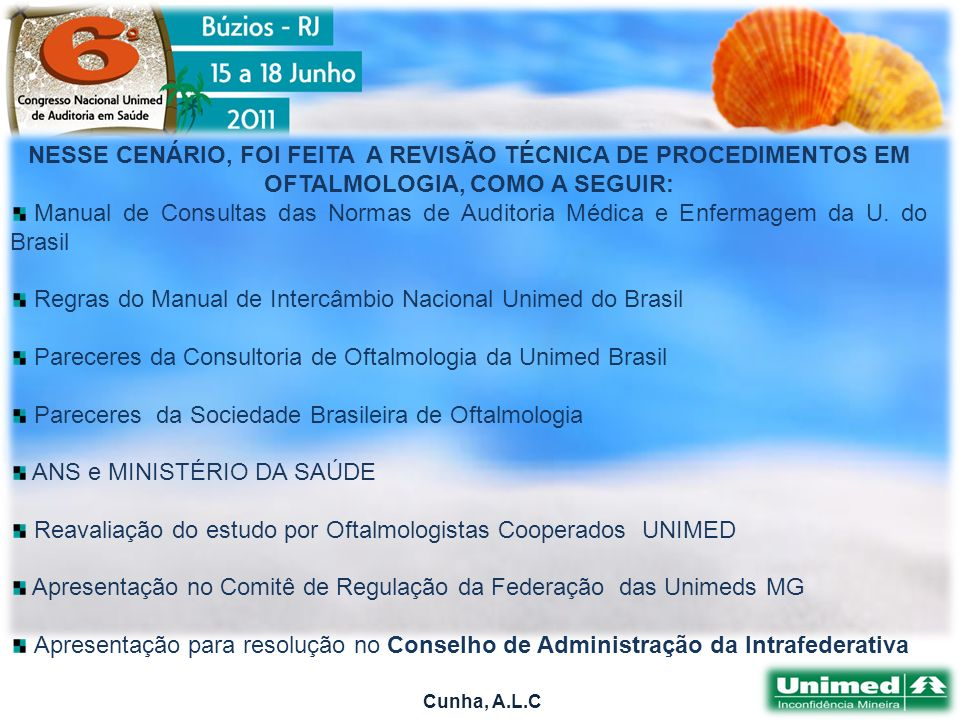 Regras do Manual de Intercâmbio Nacional Unimed do Brasil