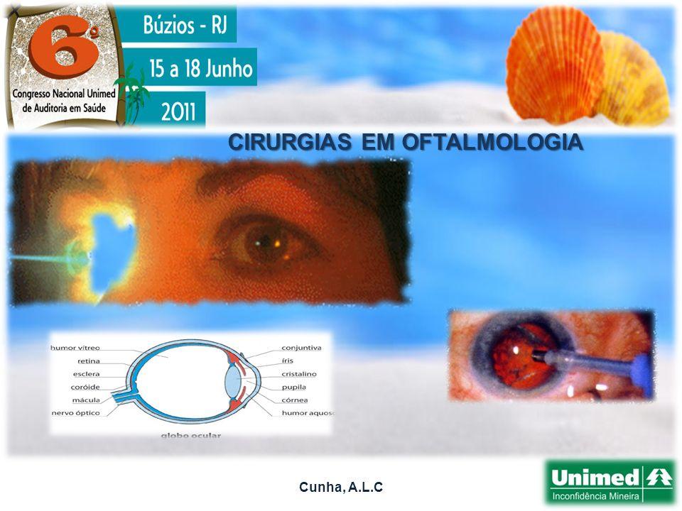 CIRURGIAS EM OFTALMOLOGIA