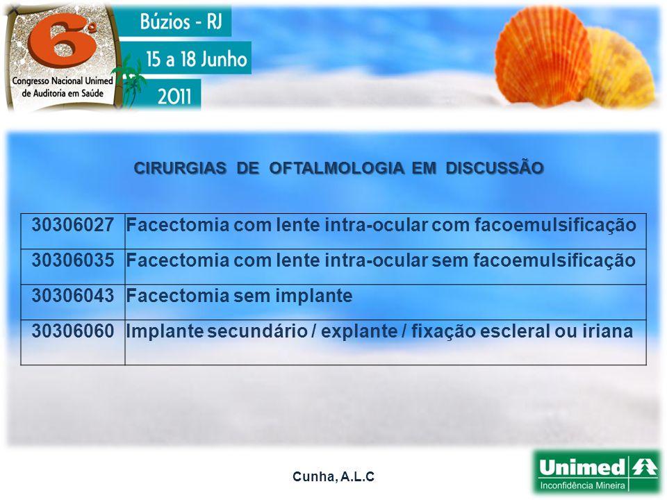 CIRURGIAS DE OFTALMOLOGIA EM DISCUSSÃO