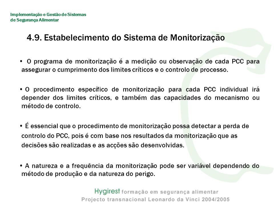 4.9. Estabelecimento do Sistema de Monitorização