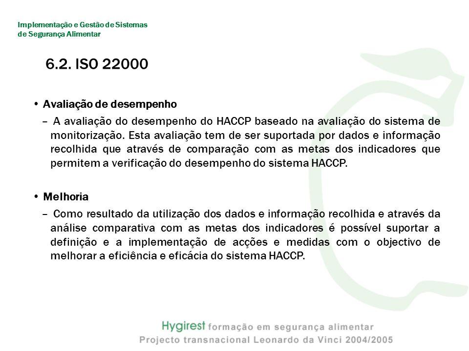 6.2. ISO 22000 Avaliação de desempenho