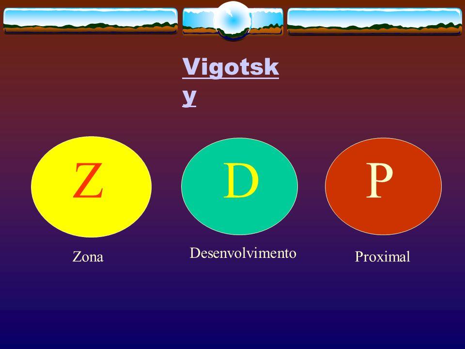 Vigotsky Z D P Desenvolvimento Zona Proximal