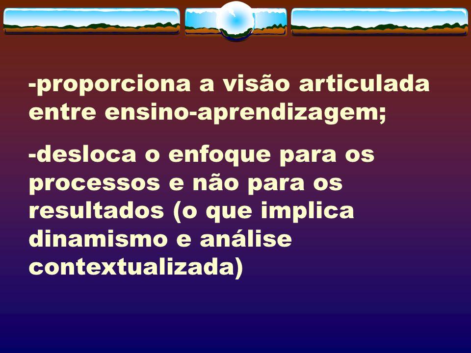-proporciona a visão articulada entre ensino-aprendizagem;