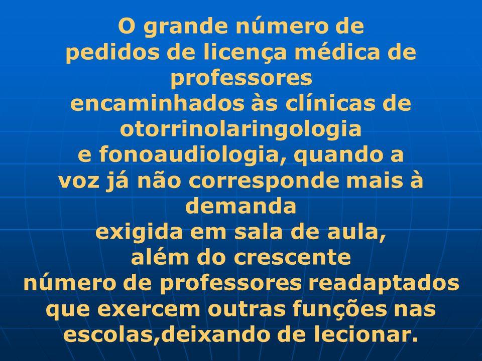 pedidos de licença médica de professores