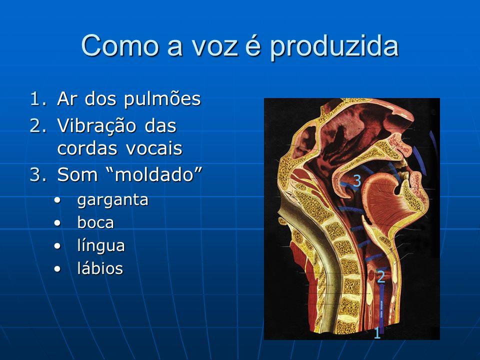 Como a voz é produzida Ar dos pulmões Vibração das cordas vocais