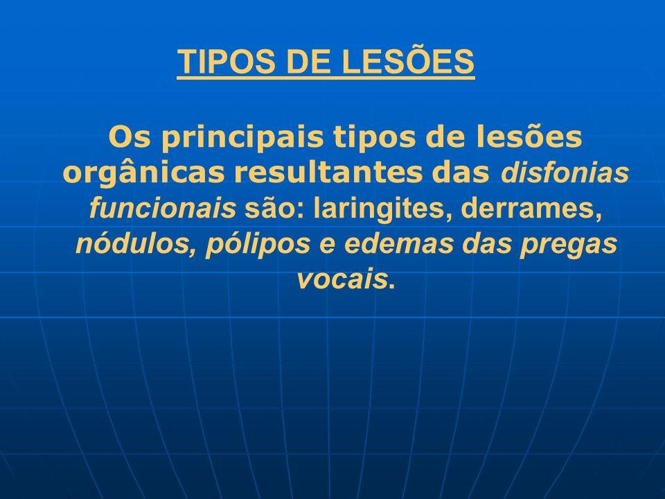 TIPOS DE LESÕES