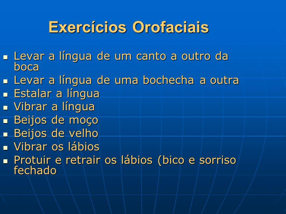 Exercícios Orofaciais