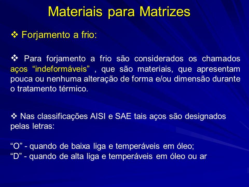 Materiais para Matrizes