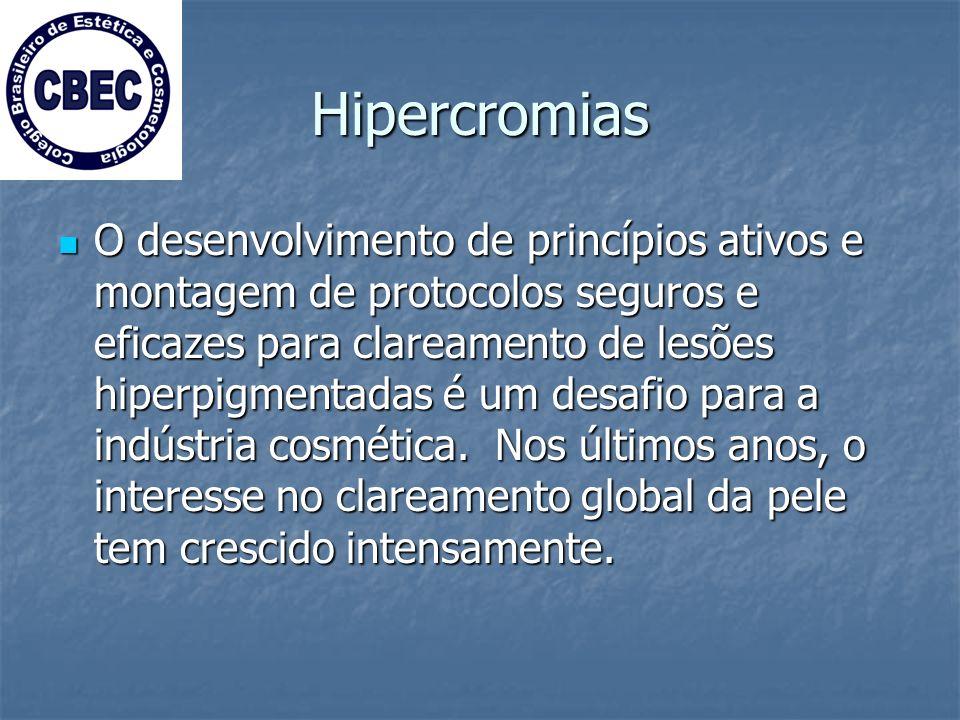 Hipercromias