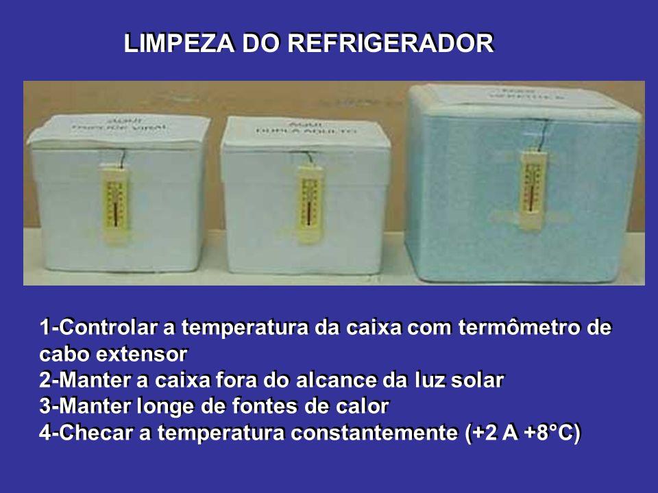 LIMPEZA DO REFRIGERADOR