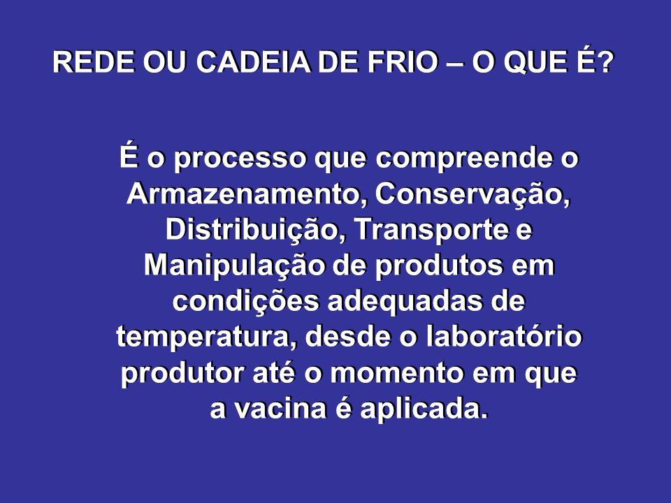 REDE OU CADEIA DE FRIO – O QUE É