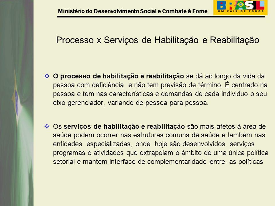 Processo x Serviços de Habilitação e Reabilitação