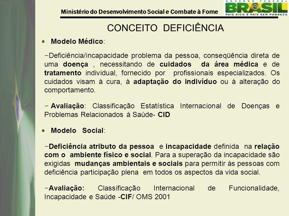 CONCEITO DEFICIÊNCIA Modelo Médico: