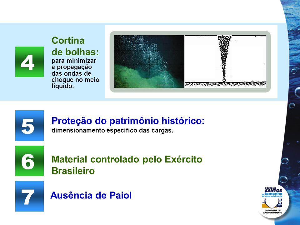 4 5 6 7 Cortina de bolhas: Proteção do patrimônio histórico: