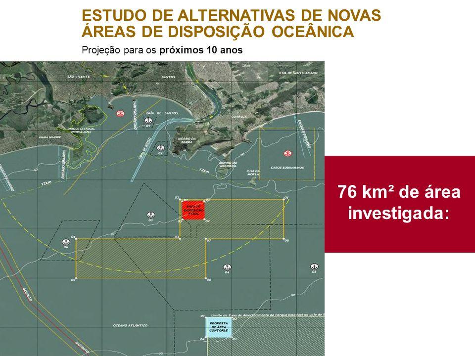 76 km² de área investigada: