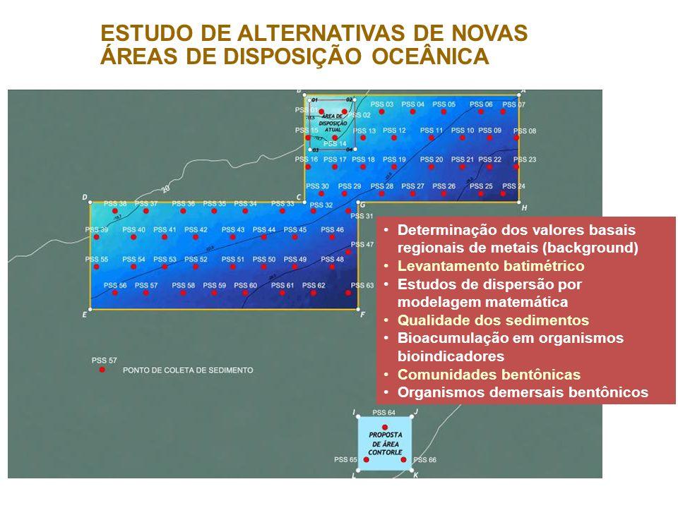 ESTUDO DE ALTERNATIVAS DE NOVAS ÁREAS DE DISPOSIÇÃO OCEÂNICA