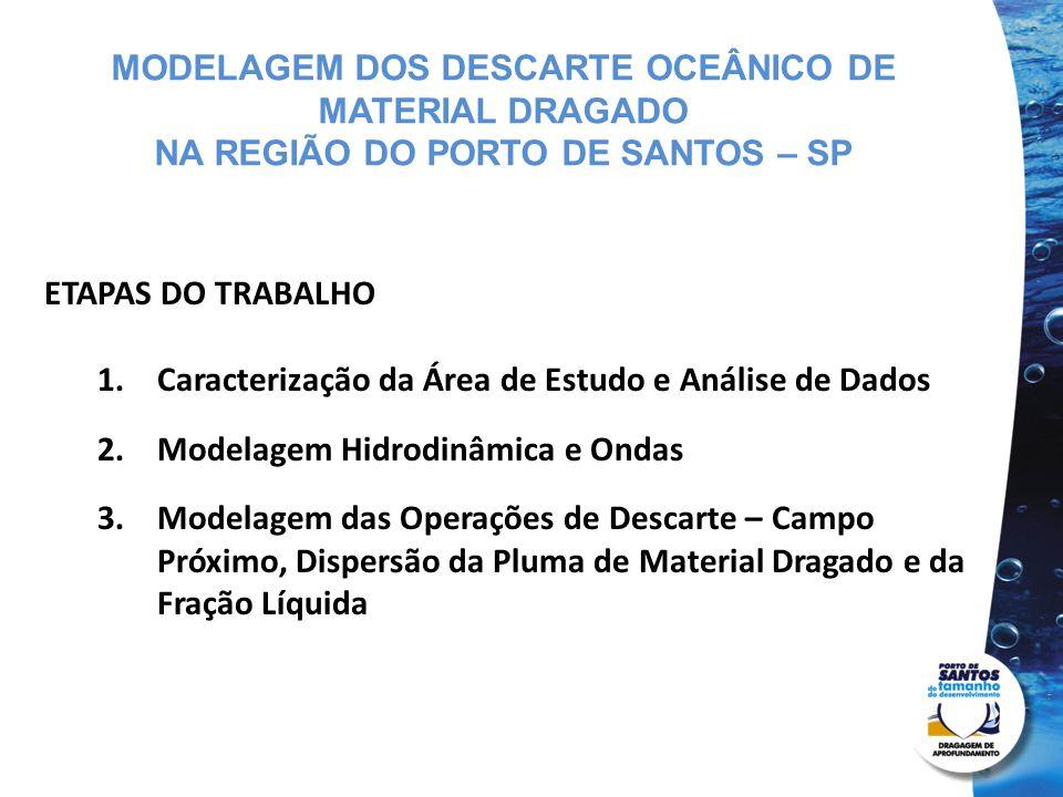 MODELAGEM DOS DESCARTE OCEÂNICO DE MATERIAL DRAGADO