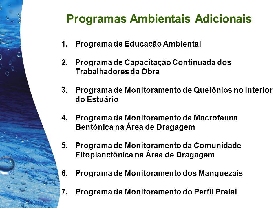 Programas Ambientais Adicionais