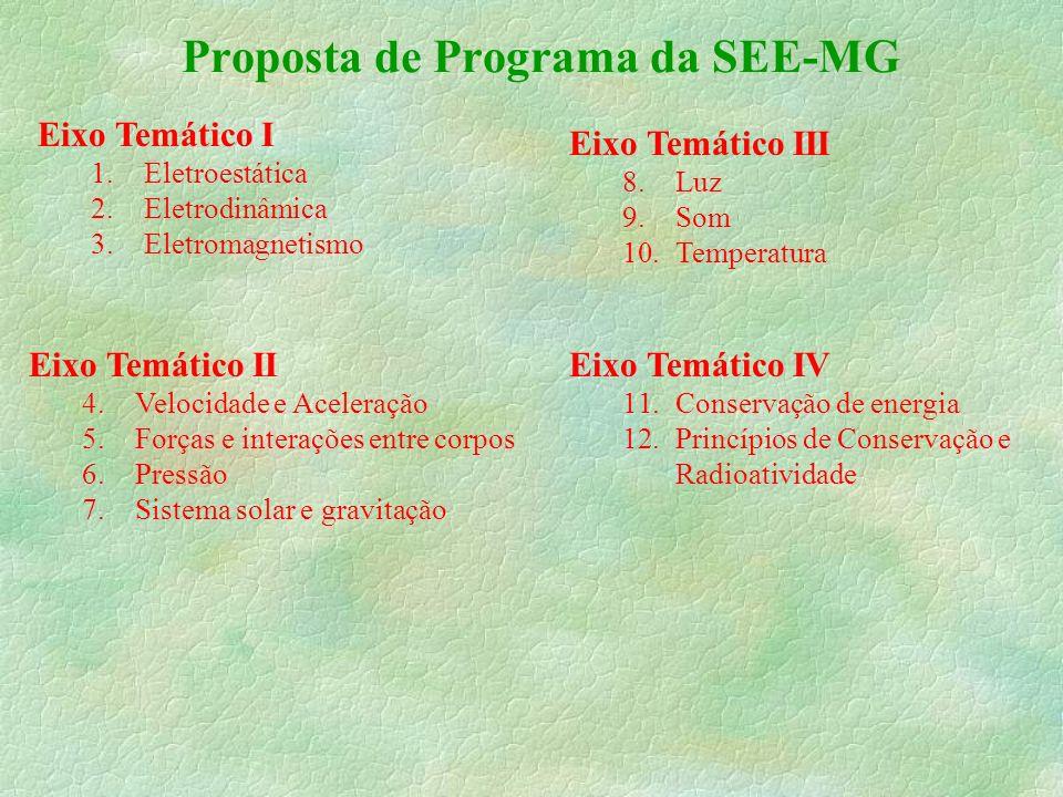 Proposta de Programa da SEE-MG