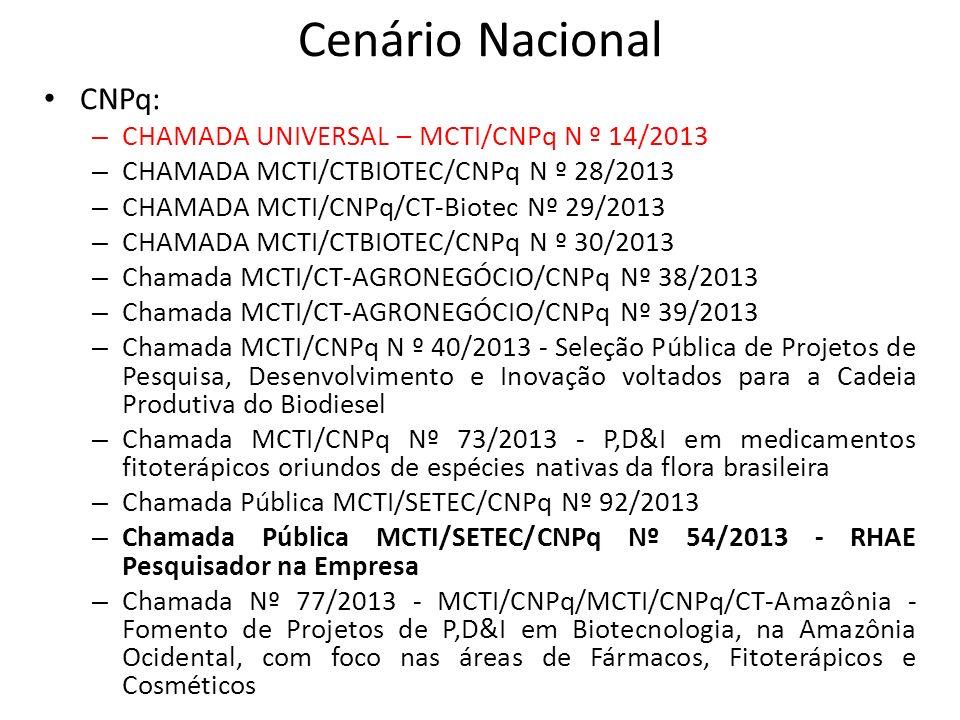 Cenário Nacional CNPq: CHAMADA UNIVERSAL – MCTI/CNPq N º 14/2013