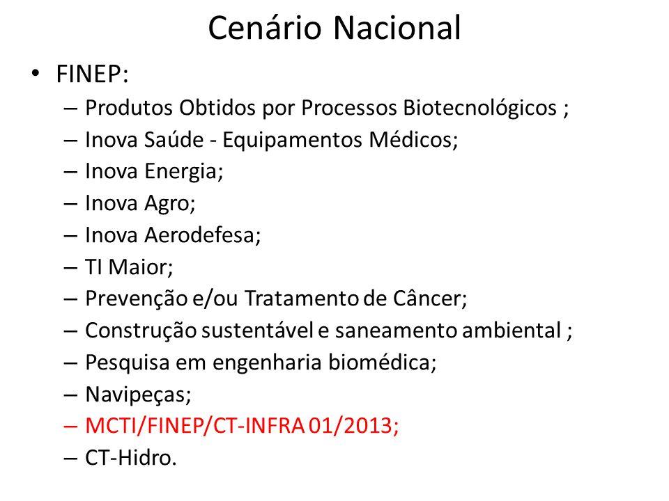 Cenário Nacional FINEP: