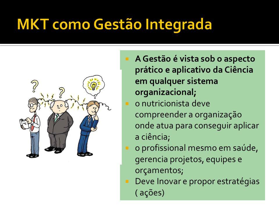 MKT como Gestão Integrada