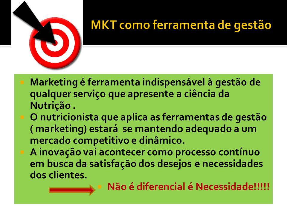 MKT como ferramenta de gestão