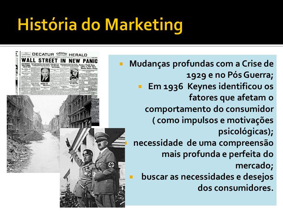 História do Marketing Mudanças profundas com a Crise de 1929 e no Pós Guerra;