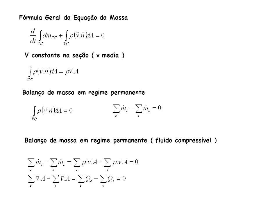 Fórmula Geral da Equação da Massa