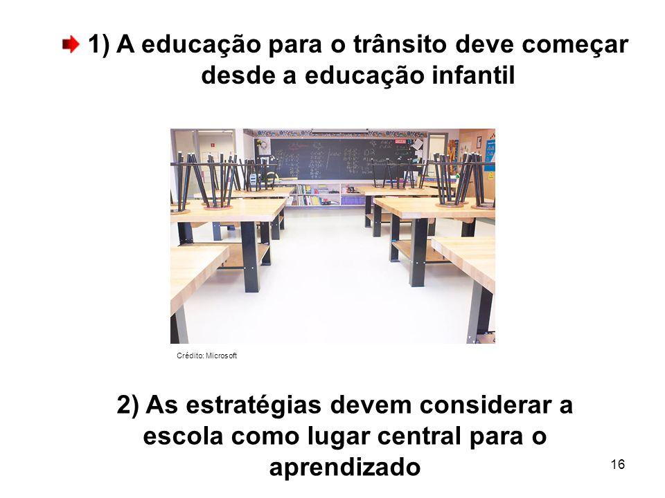 1) A educação para o trânsito deve começar desde a educação infantil