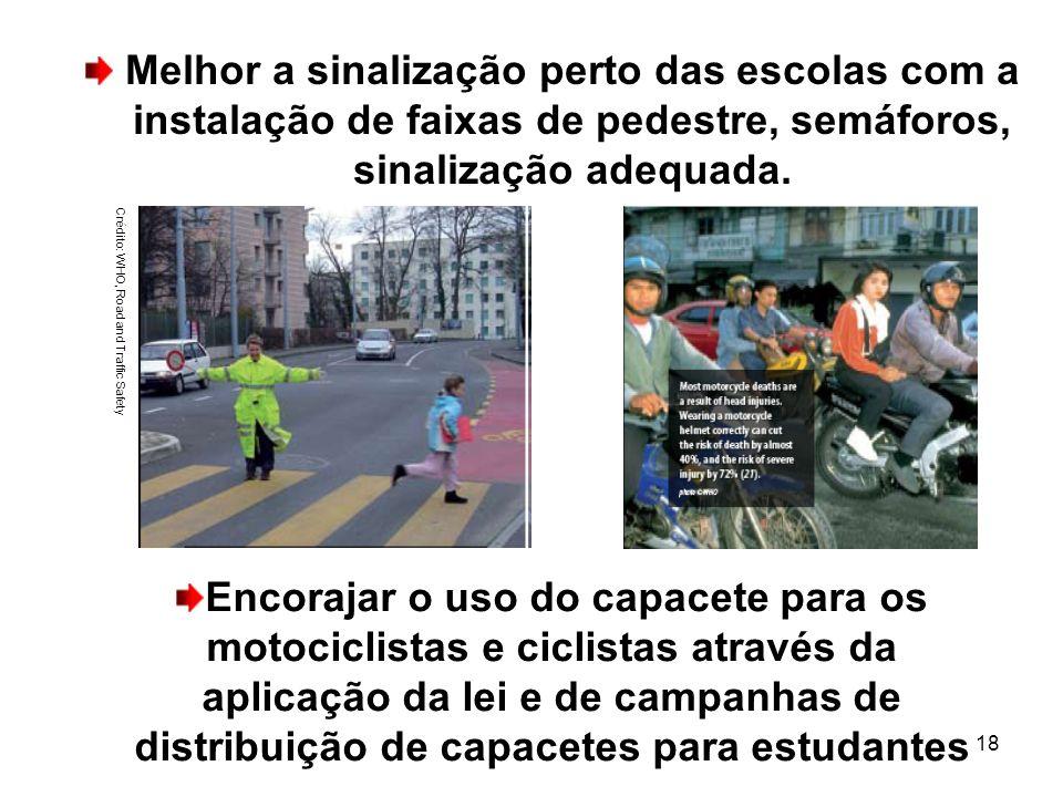 Melhor a sinalização perto das escolas com a instalação de faixas de pedestre, semáforos, sinalização adequada.