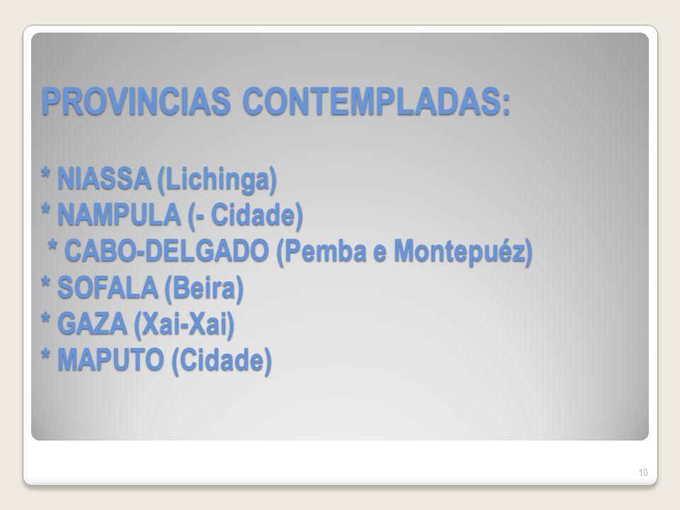 PROVINCIAS CONTEMPLADAS:. NIASSA (Lichinga). NAMPULA (- Cidade)