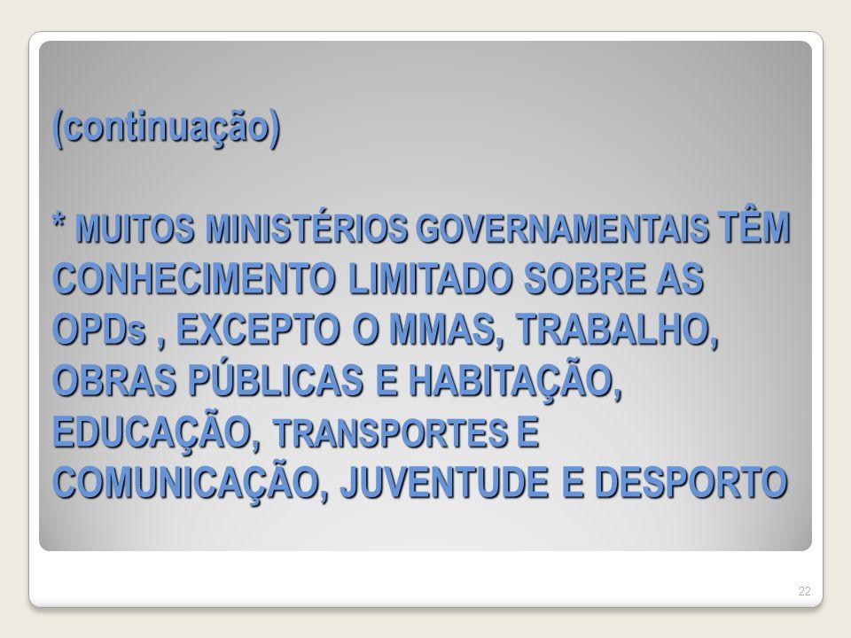 (continuação) * MUITOS MINISTÉRIOS GOVERNAMENTAIS TÊM CONHECIMENTO LIMITADO SOBRE AS OPDs , EXCEPTO O MMAS, TRABALHO, OBRAS PÚBLICAS E HABITAÇÃO, EDUCAÇÃO, TRANSPORTES E COMUNICAÇÃO, JUVENTUDE E DESPORTO
