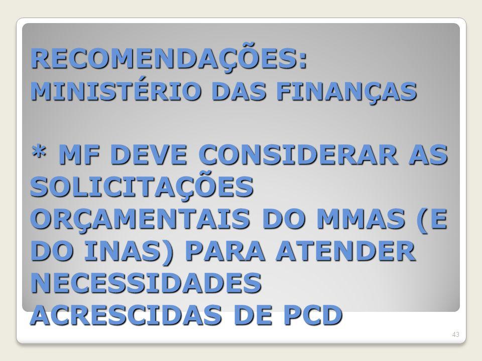 RECOMENDAÇÕES: MINISTÉRIO DAS FINANÇAS