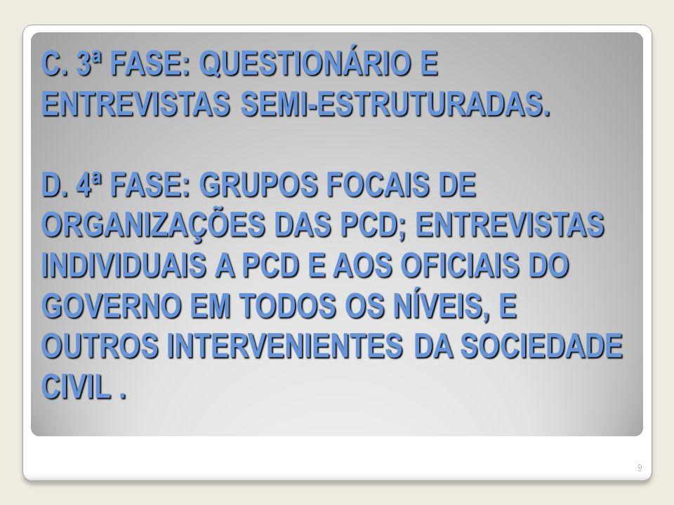 C. 3ª FASE: QUESTIONÁRIO E ENTREVISTAS SEMI-ESTRUTURADAS. D