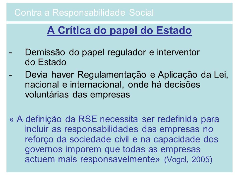 Contra a Responsabilidade Social