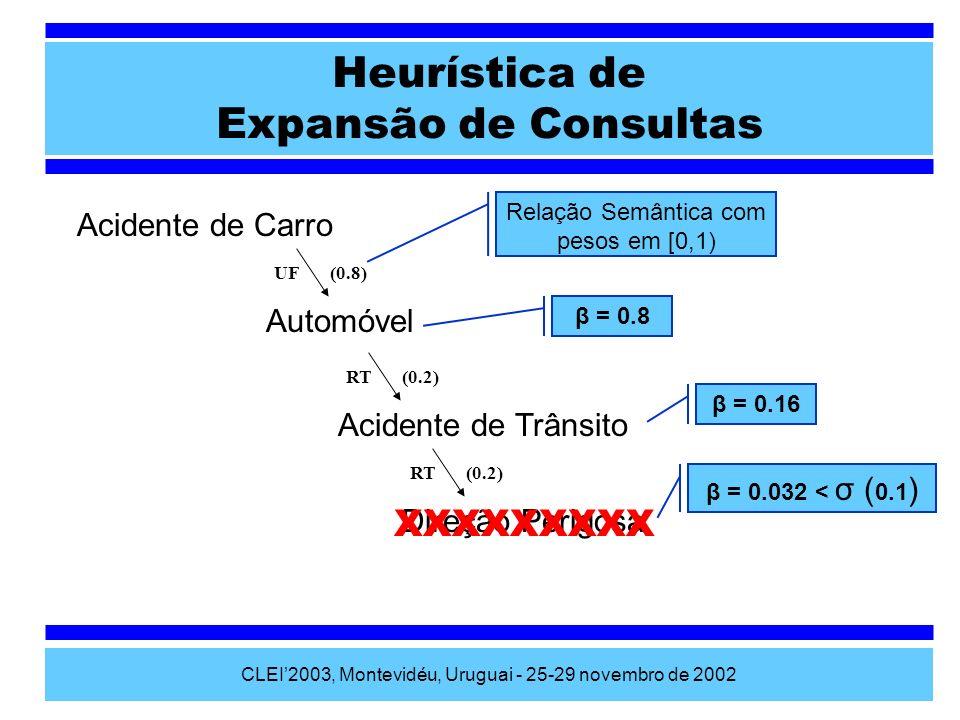 Heurística de Expansão de Consultas
