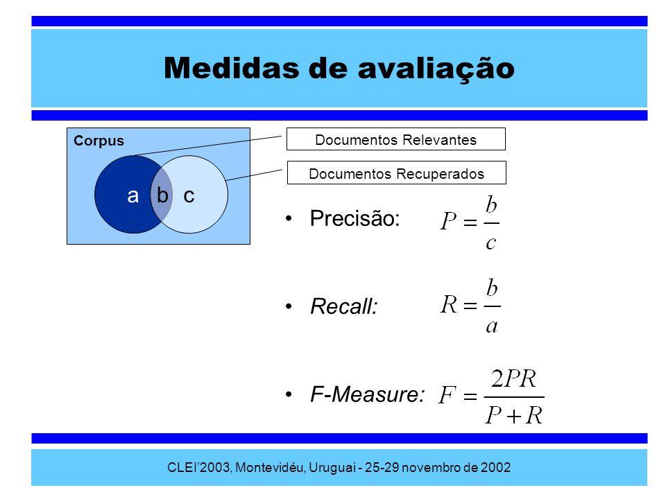 Medidas de avaliação a c b Precisão: Recall: F-Measure: Corpus