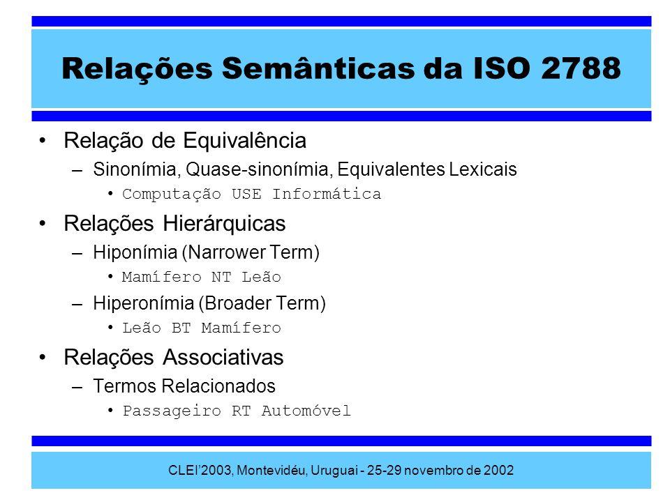 Relações Semânticas da ISO 2788