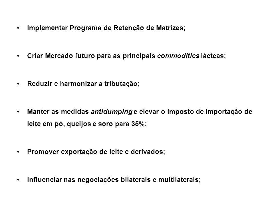 Implementar Programa de Retenção de Matrizes;