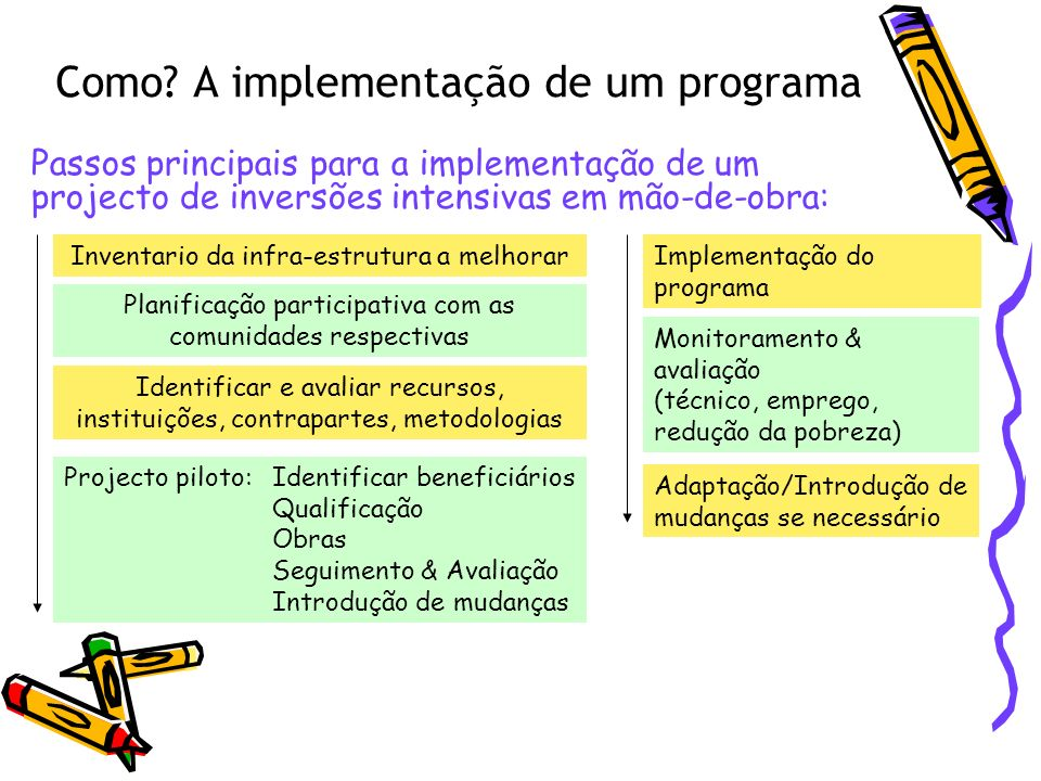 Como A implementação de um programa