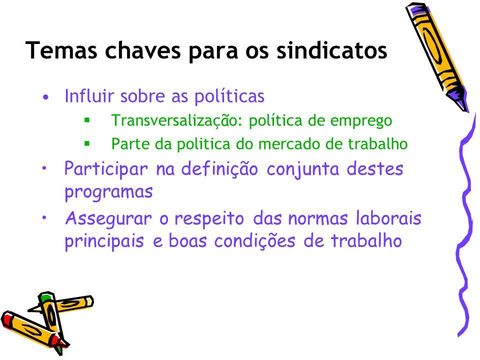 Temas chaves para os sindicatos
