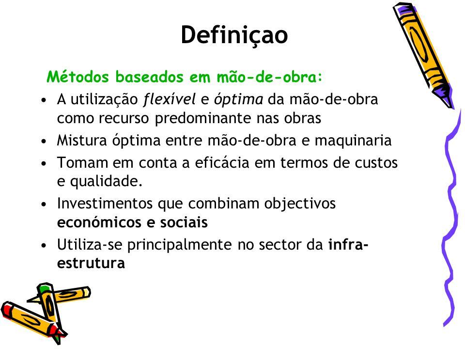 Definiçao Métodos baseados em mão-de-obra: