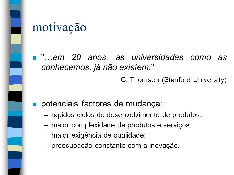 motivação …em 20 anos, as universidades como as conhecemos, já não existem. C. Thomsen (Stanford University)