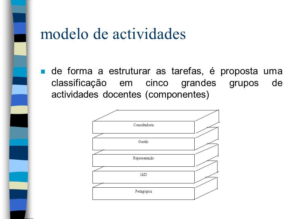 modelo de actividades de forma a estruturar as tarefas, é proposta uma classificação em cinco grandes grupos de actividades docentes (componentes)