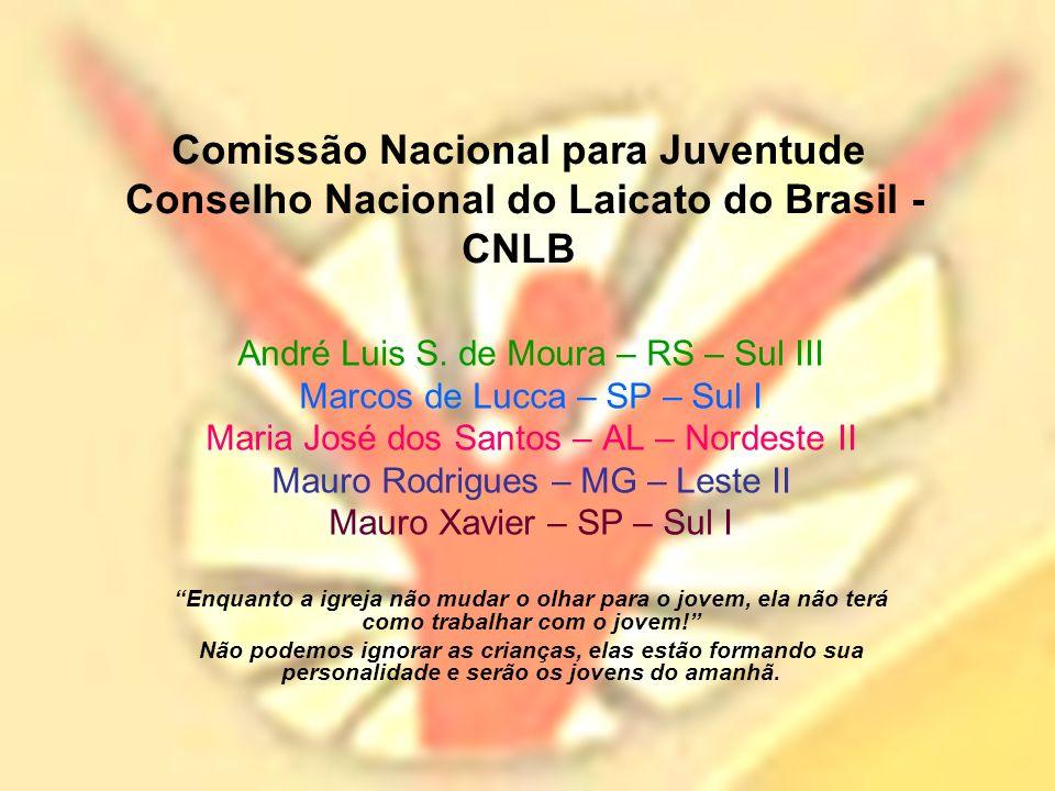 Comissão Nacional para Juventude Conselho Nacional do Laicato do Brasil - CNLB