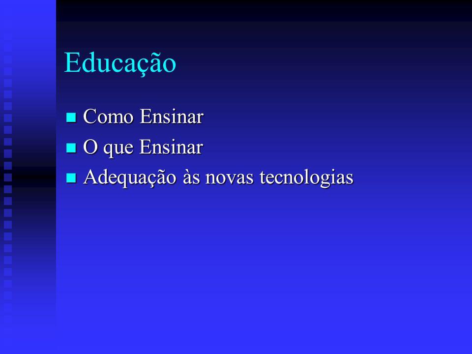 Educação Como Ensinar O que Ensinar Adequação às novas tecnologias